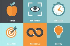 grafično oblikovanje