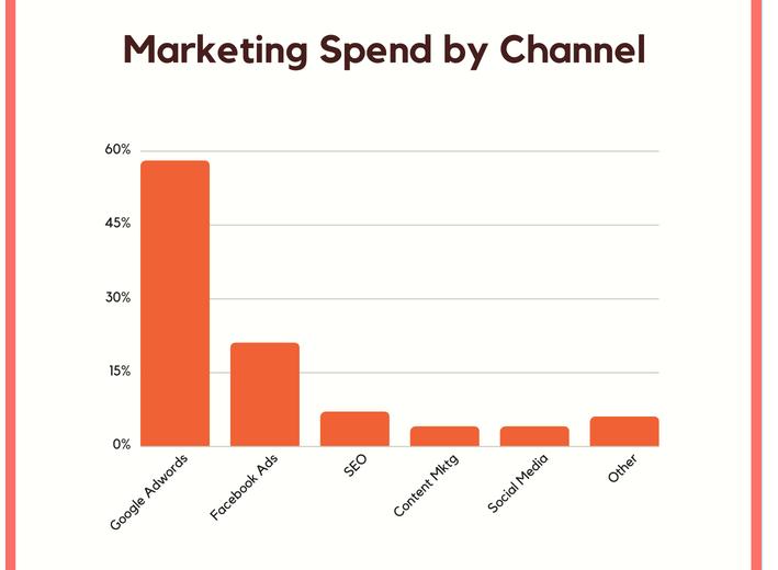Vas zanima digitalna marketinška agencija – Tukaj so napotki kako izberete najbolj primerno